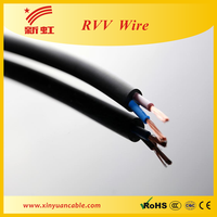 227 iec 52(rvv) pvc cable and RVV electric wire