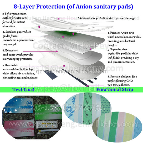 Lady disposable anion sanitary napkins female cotton for Master sanitary price list