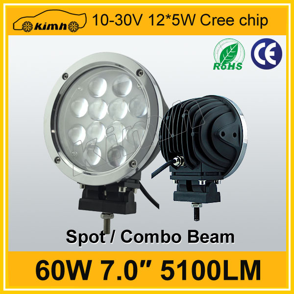 tractor led worklight for car and motorcycle