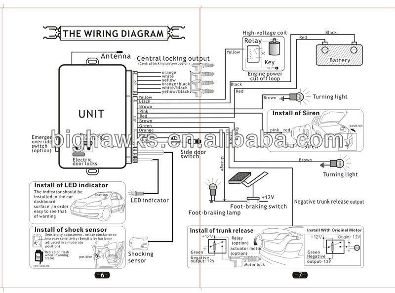 gemini car alarm user manual wiring source u2022 rh 45 77 118 242 tenon car alarm user manual tenon car alarm user manual