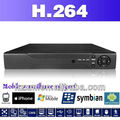 iDVR6008T-EL 8ch DVR ,H.264 IVS ,HDMI,cloud technology/Manufacturer&exportor