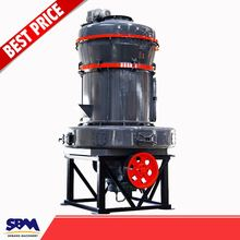 raymond pendulum mill, mini grinding mill for Kenya