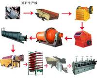 Brand new 2 ton ball mill with high quality