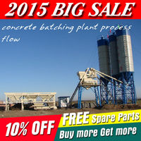 2015 newest Huaxin concrete batching plant process flow