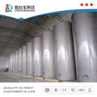 best price stainless steel waste water storage tank made in china