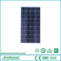 Everexceed poly 250W solar panel price with certificates of TUV/VDE/CE/IEC...