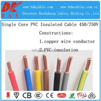 7 stranded copper wire fire resistant wire low smoke zero halogen power cable fire resistant lszh cable electrical home pvc wire