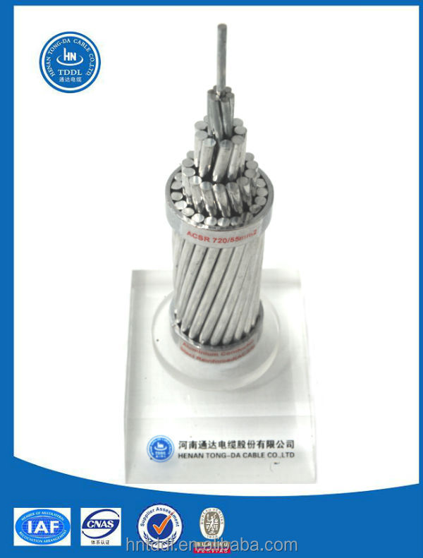 ACSR conductor Cable for transmission lion