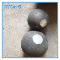unbreakable forged steel ball for mill machine