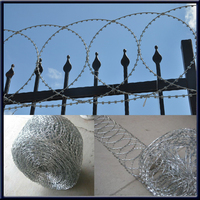 Wire & Razor Fencing /Fences /Wire-Netting