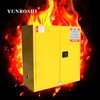 New 30gal Fire Proof Cabinets And