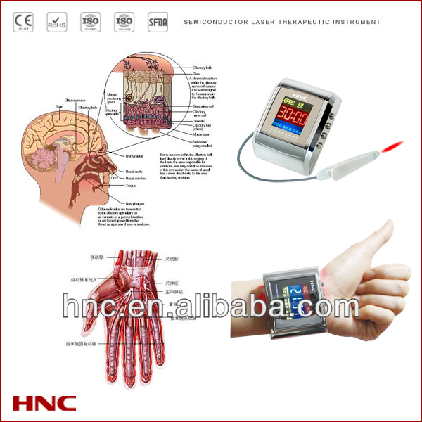household clinical test approved laser watch to lower blood cholesterol hypertension sugar at home