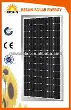 China solar panel new energy 300 watt solar panel with built in inverters