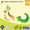 natural beauty anti-aging skin care red ginseng extract powder