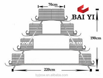 128 Layer Chicken Cages For Sale ( A type, 4 tiers)