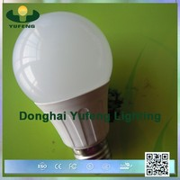 E27/B22 8w 10w 12w e27 12w led grow light bulb