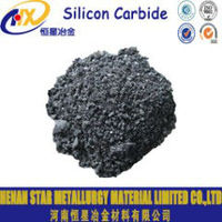 Green Silicon Carbide Corporation
