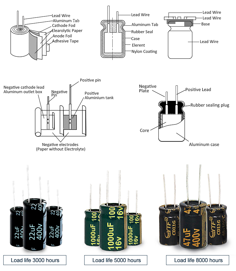 Flash electrolytic capacitor