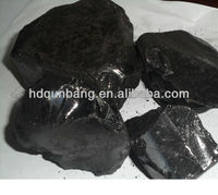 Modified coal tar pitch used in electrolytic aluminium industry