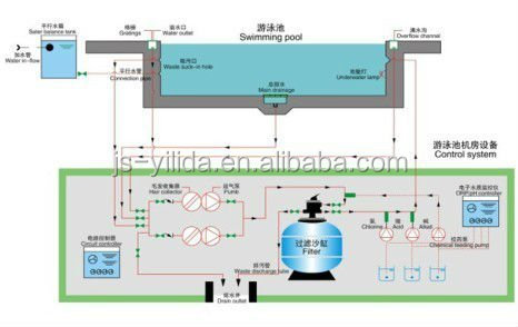 Side Stream Filtration Systems Multimedia Sand Filters Tank For Cooling Tower Buy Sand Filters
