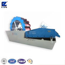 Environmental Protection sand washing and dewatering system, sand washing plant