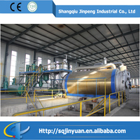 Shangqiu Jinpeng Full Open Door Waste Tyre/Plastic Pyrolysis Machine with CE ISO