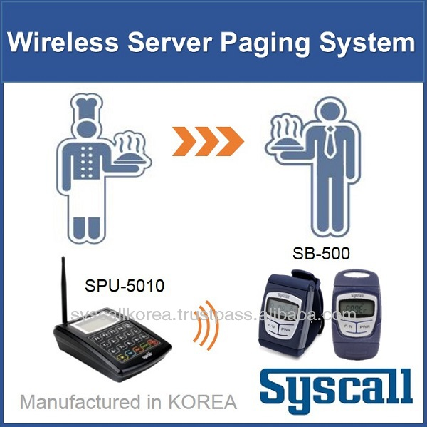Wireless waiter paging system Kitchen call waiter system
