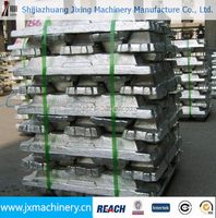 Magnesium alloy ingots 99.95%,99.98%,99.99%,China manufacturer with low price