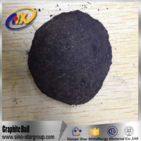 Trade assurance and lower price all kinds of used graphite electrode powder