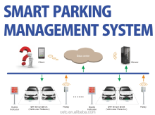 Intelligent parking guidance system/smart car parking management system/parking assist system