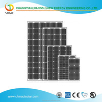 long time using china cheap rechargeable battery for solar system