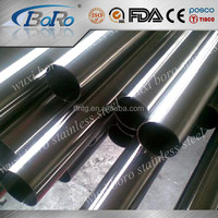 hs code for stainless steel welded pipe 201