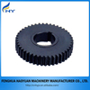 Customized All Kinds Ring And Pinion