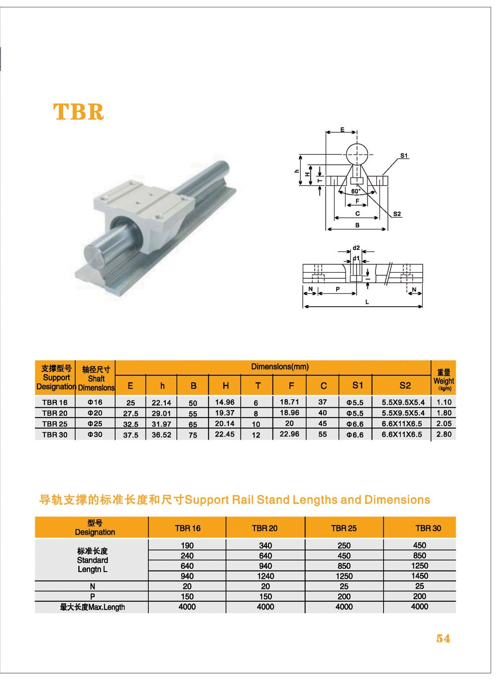 High Speed Linear Motion Guide Rail Unit Tbr16 For