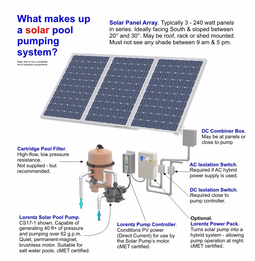 48v Dc Solar Powered Water Pumps For Irrigation