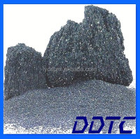 Electrical Conductivity Pure Silicon Carbide Powder
