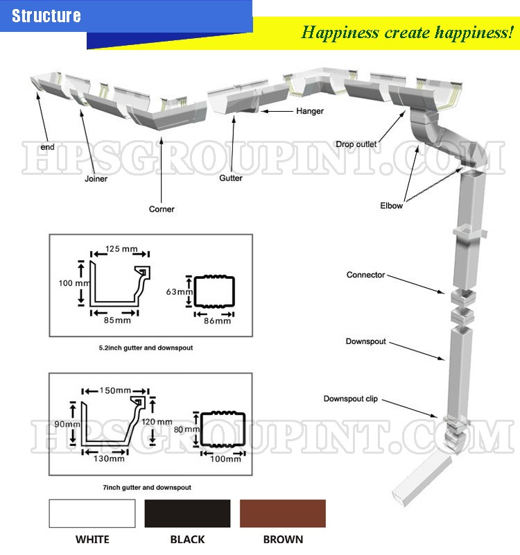Rain gutter system pvc roofing rain gutter water drainage for Rain drainage system
