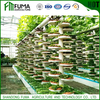 FM Modern Agriculture Grow System Of
