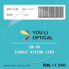 High Quality Stock Japan Optics Lens and Ophthalmic Lens