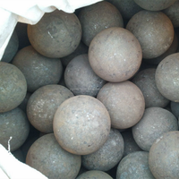 grinding ball mill forged steel ball