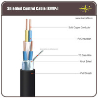 1 KV 2.5 Sq mm (Solid) Multicore PVC insulated & sheathed unarmoured & armoured Copper Control cables