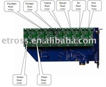 Analog FXS/FXO PCI-E CARD 16 channels,1600E,Echo Canceller