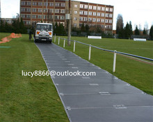 UHMWPE temporary road mats
