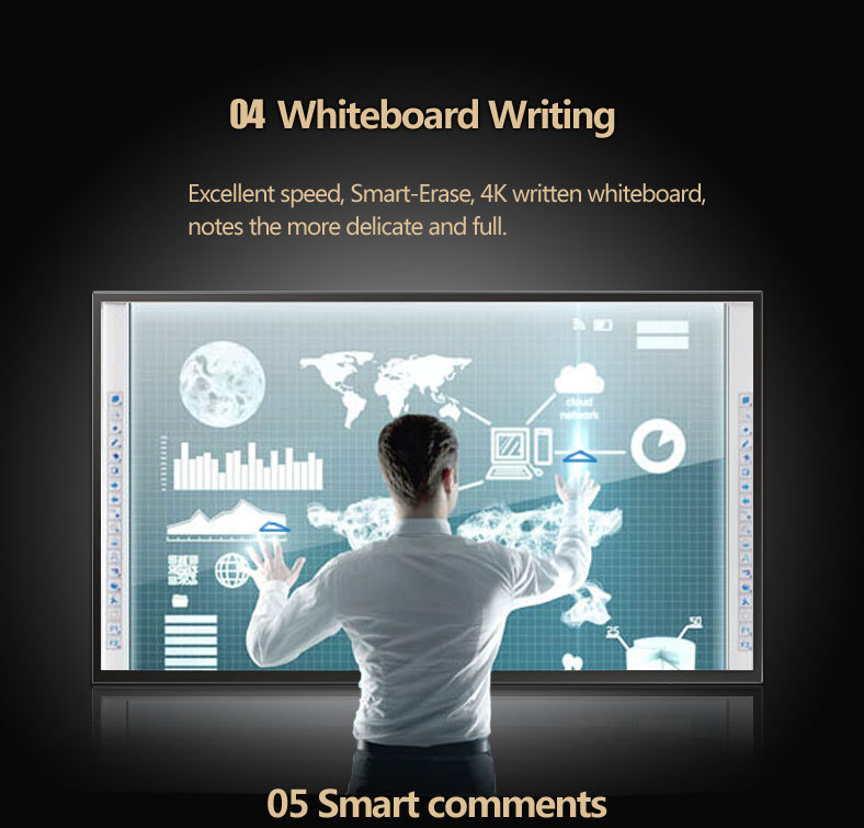 75 inch vloerstaande digitale whiteboard