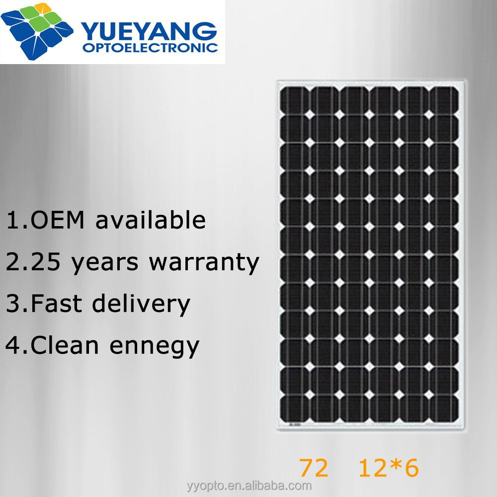 Most popular high quality 175W Solar panels price for sell