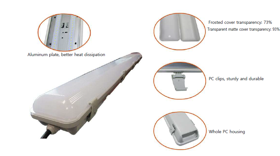 IP65 150cm 60w led tri-proof for parking lot, warehouse