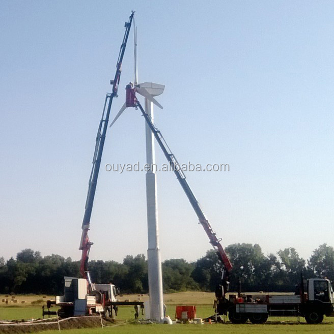 Hot sale---20kw wind turbine/wind turbine generator price