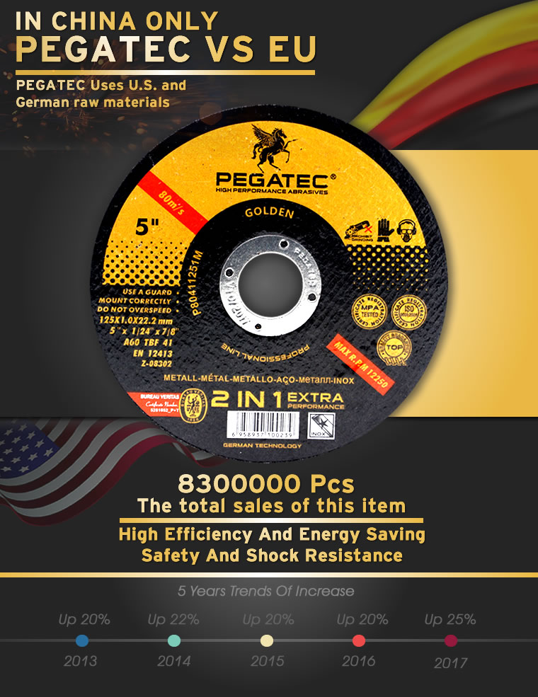 PEGATEC 5'' 125*1*22.2 mm Metal Reinforced Steel Cutting Wheel