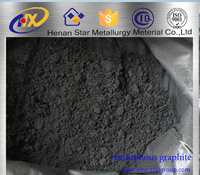 Nature Amorphous graphite powder FC 80% for casting