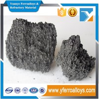 Chinese Wholesale Silicon Carbide With Buyer